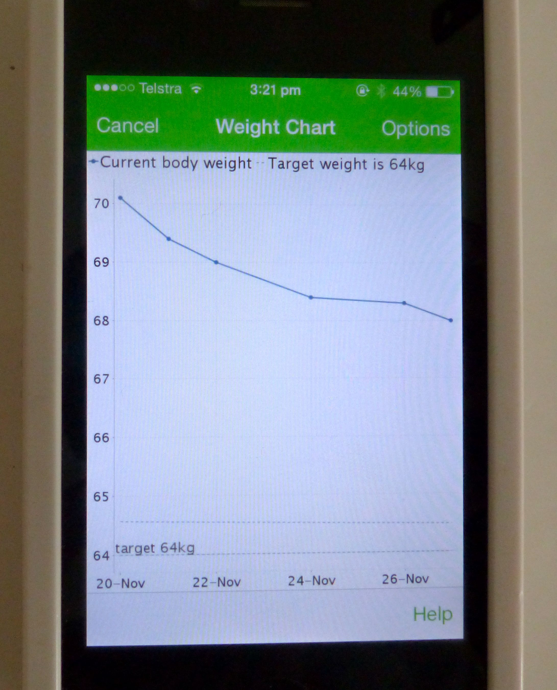 Best weight loss graph app 50 garcinia brands tested happy scale weight loss tracker geenschuldenfo Image collections