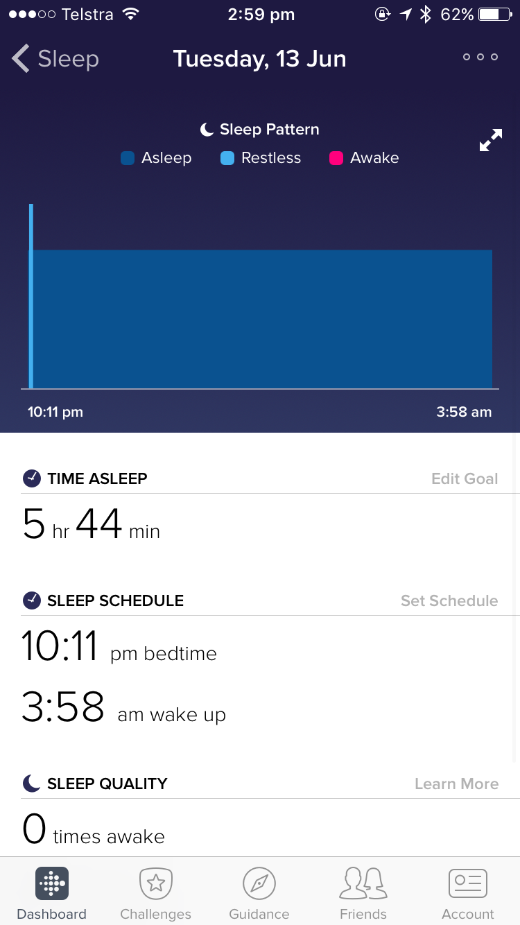 My sleep pattern after reading a book