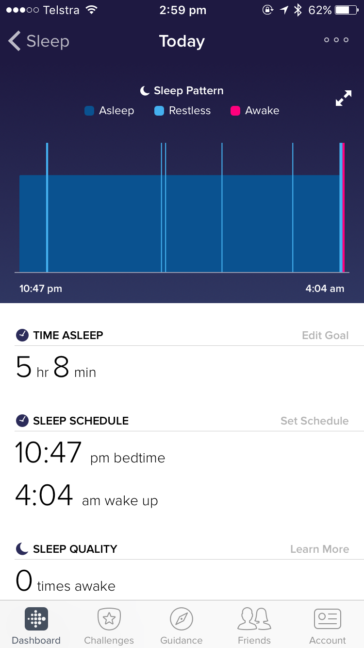 My sleep pattern last night